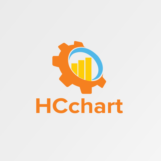 HCchart